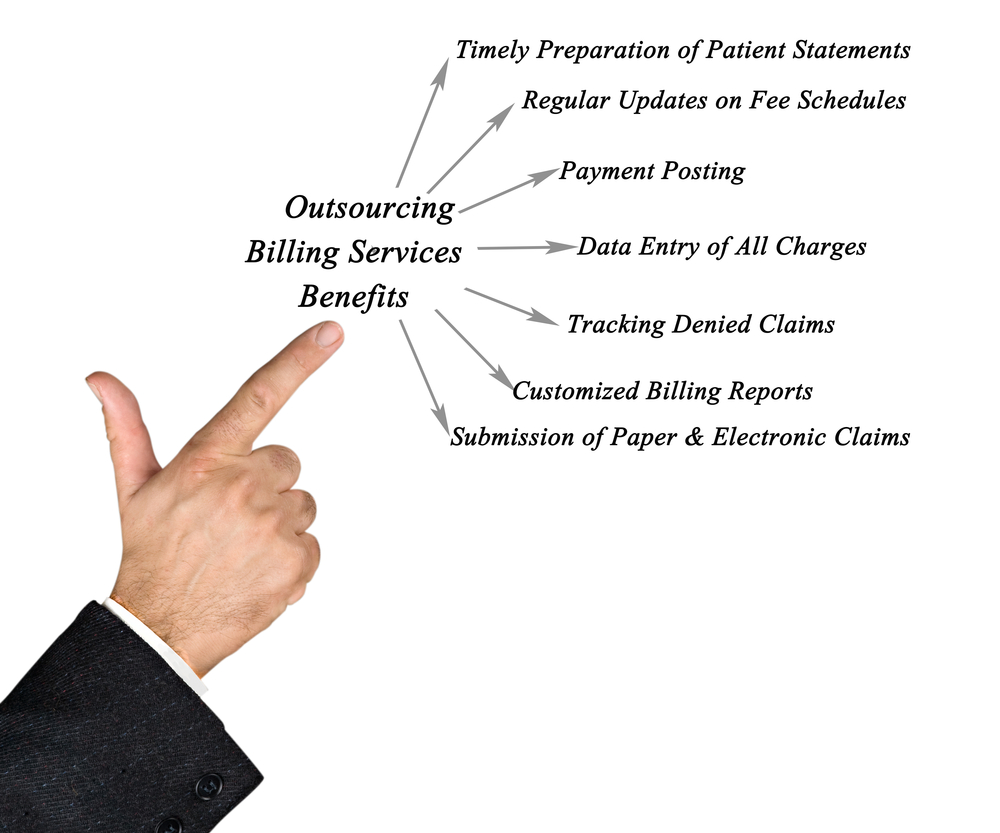 A man's hand pointing to a list of benefits of outsourcing billing